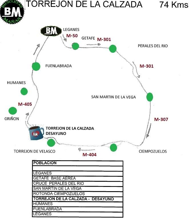Grupeta BM - Torrejon de la Calzada- Enero 2019