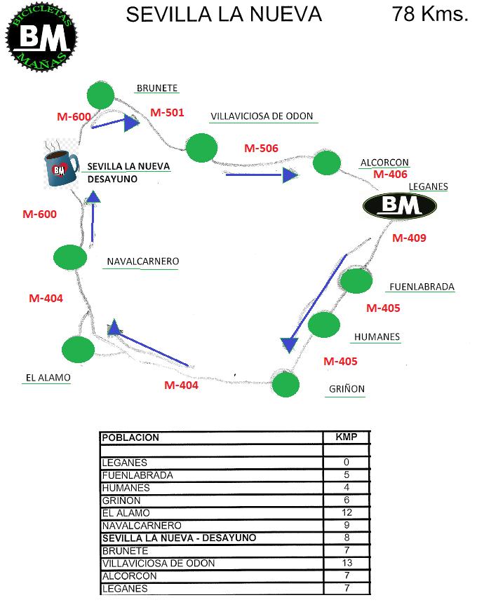 Grupeta BM - Sevilla la Nueva- Enero 2019